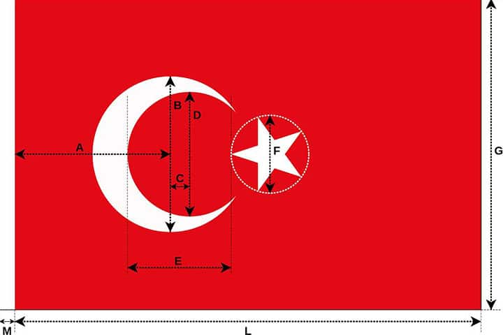 Turkish Flag Dimensions