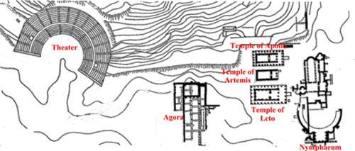 Plan of Letoon